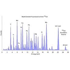 Elemental Analysis by X-Ray Fluorescence Spectrometer (XRF)